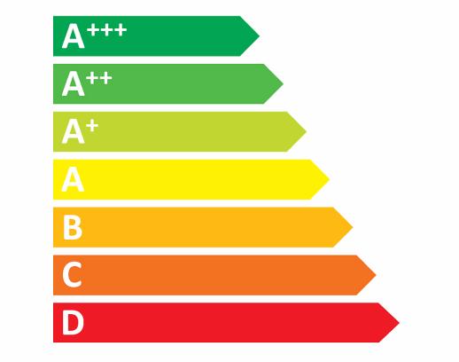 Certificação Energética 001